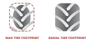 Bias and Radial Tire Footprints (Fulton and Shearer, OSU)