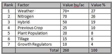 crop report11