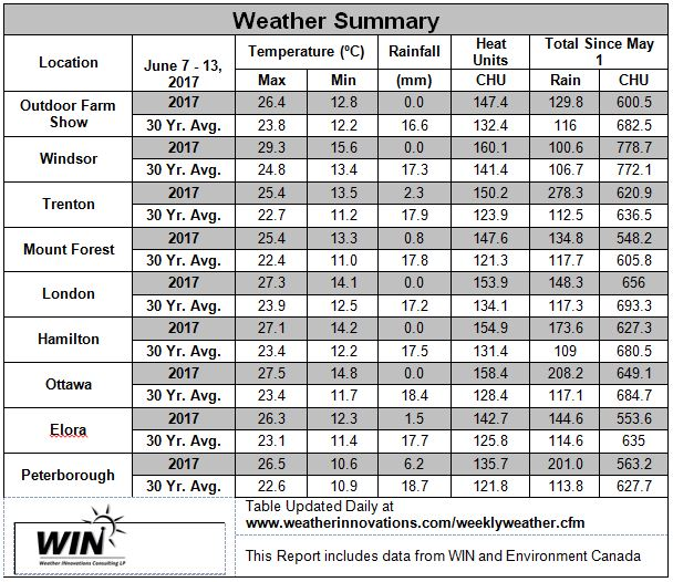 Ontario Field Crop Report_June_15_2017_T1