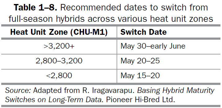 Table 1-8. Recommended dates to switch from full-season hybrids across various heat unit zones.