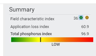 P index summary in PLATO